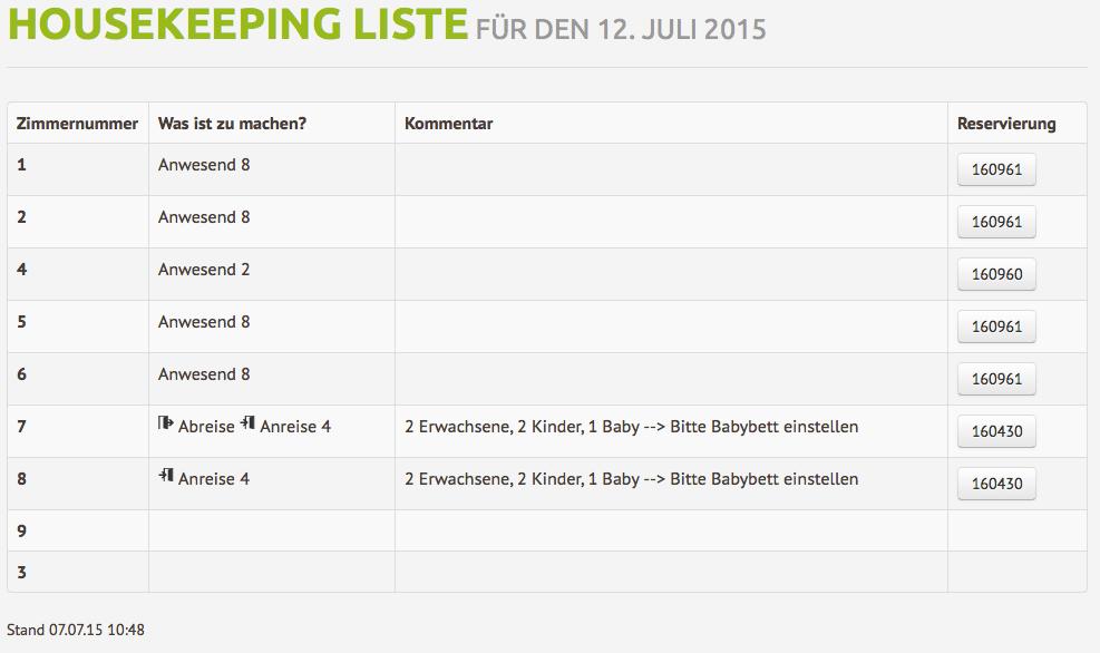 Housekeeping Liste für den Hotelbetrieb: Welche Zimmer sind zu reinigen bzw. welche sind belegt