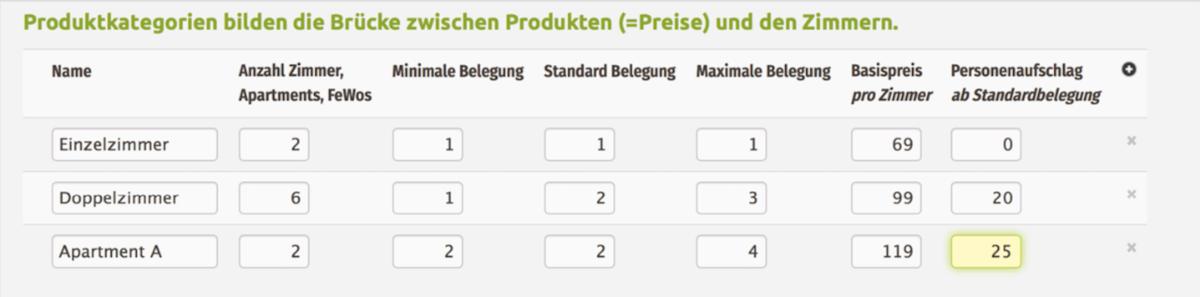 Produktkategorien anlegen