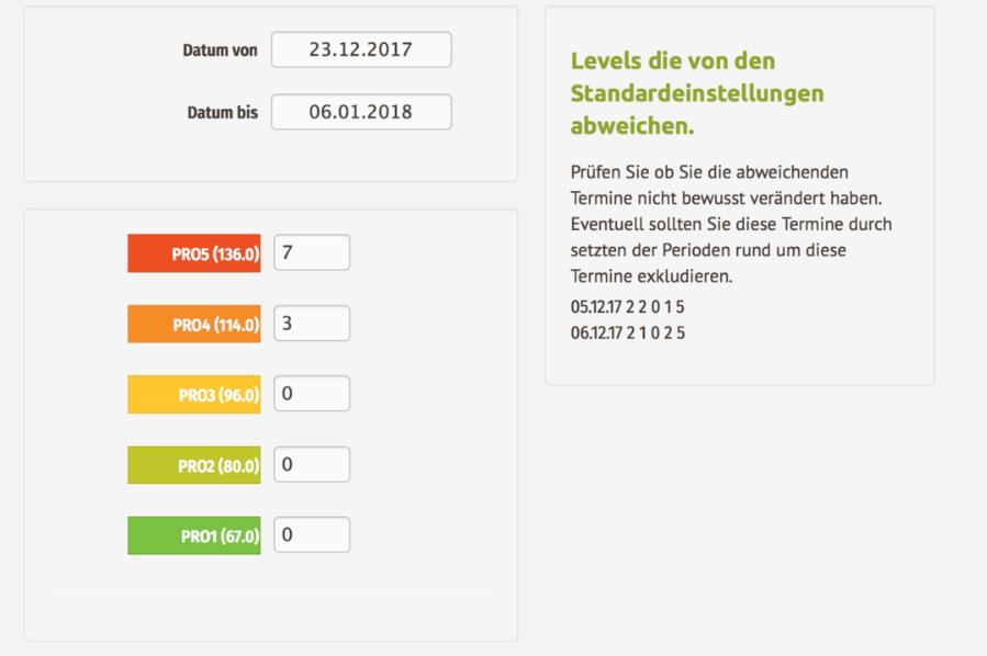 Level Steuerung > mehrere Levels ändern (für eine Periode)